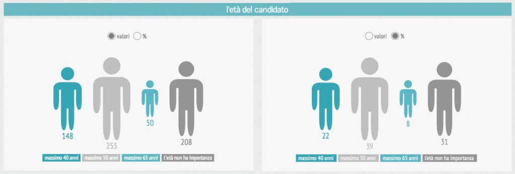 eta-candidato
