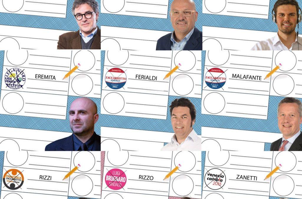 Come si votano i candidati Reset